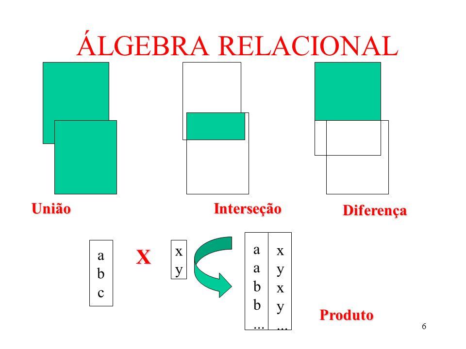 6 ÁLGEBRA RELACIONAL UniãoInterseção Diferença abcabc xyxy a b... x y x y... X Produto