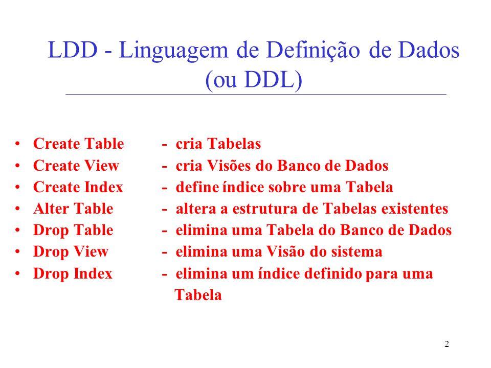 2 LDD - Linguagem de Definição de Dados (ou DDL) Create Table- cria Tabelas Create View- cria Visões do Banco de Dados Create Index- define índice sobre uma Tabela Alter Table- altera a estrutura de Tabelas existentes Drop Table- elimina uma Tabela do Banco de Dados Drop View- elimina uma Visão do sistema Drop Index- elimina um índice definido para uma Tabela