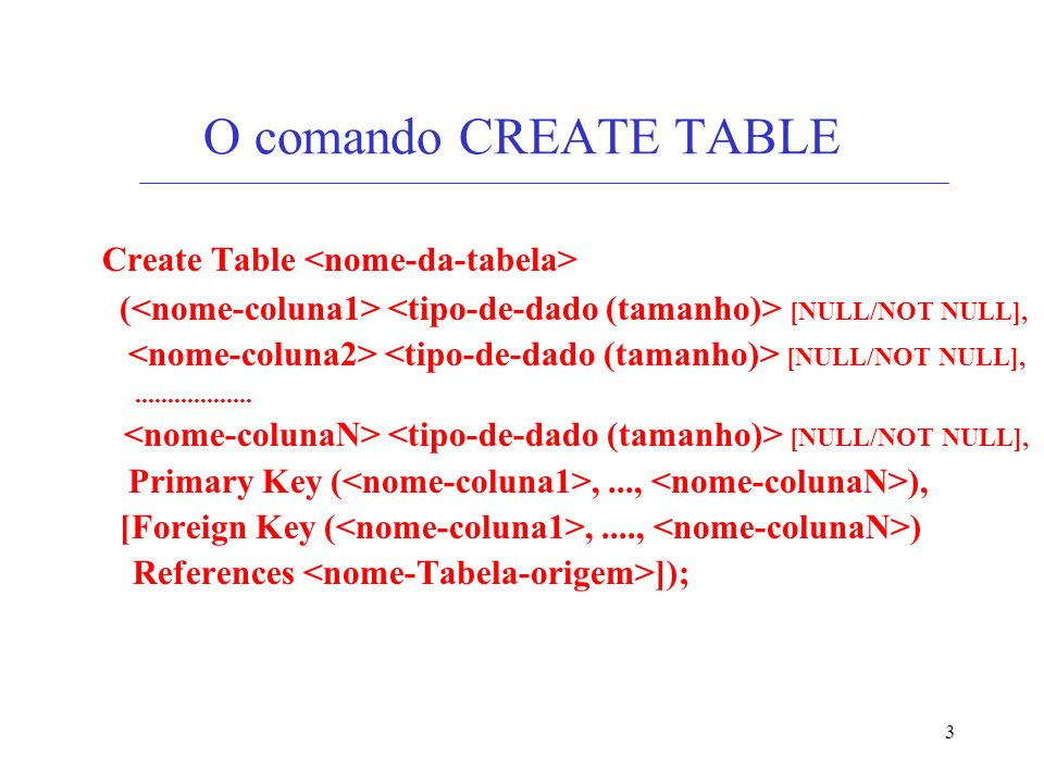 3 O comando CREATE TABLE Create Table ( [NULL/NOT NULL], [NULL/NOT NULL],.................. [NULL/NOT NULL], Primary Key (,..., ), [Foreign Key (,....