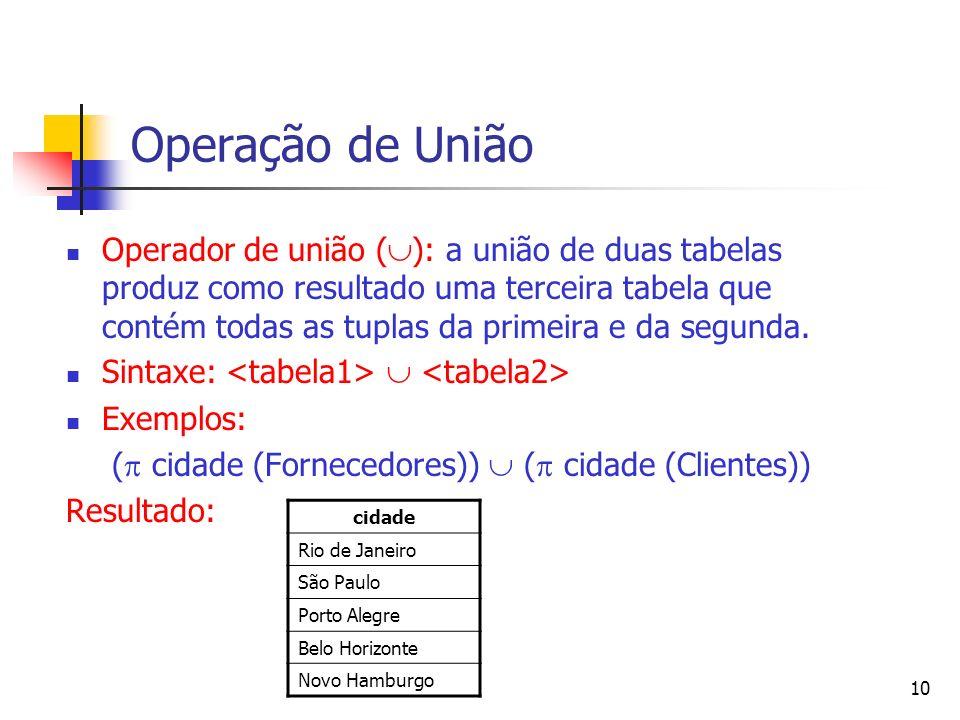 10 Operação de União Operador de união ( ): a união de duas tabelas produz como resultado uma terceira tabela que contém todas as tuplas da primeira e
