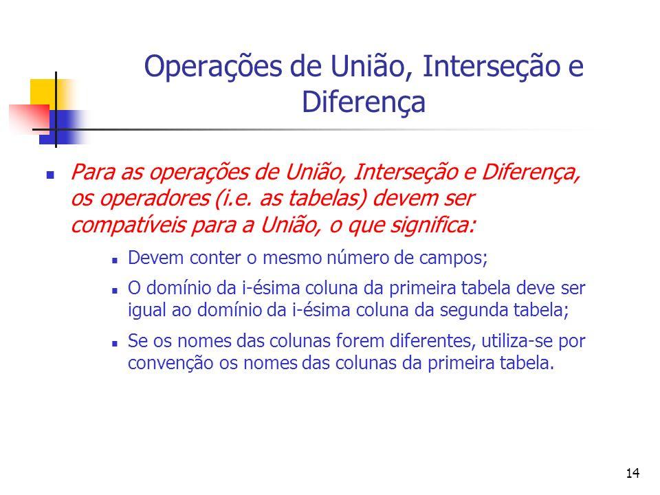 14 Operações de União, Interseção e Diferença Para as operações de União, Interseção e Diferença, os operadores (i.e. as tabelas) devem ser compatívei