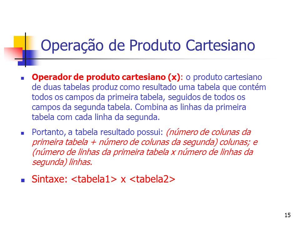 15 Operação de Produto Cartesiano Operador de produto cartesiano (x): o produto cartesiano de duas tabelas produz como resultado uma tabela que contém