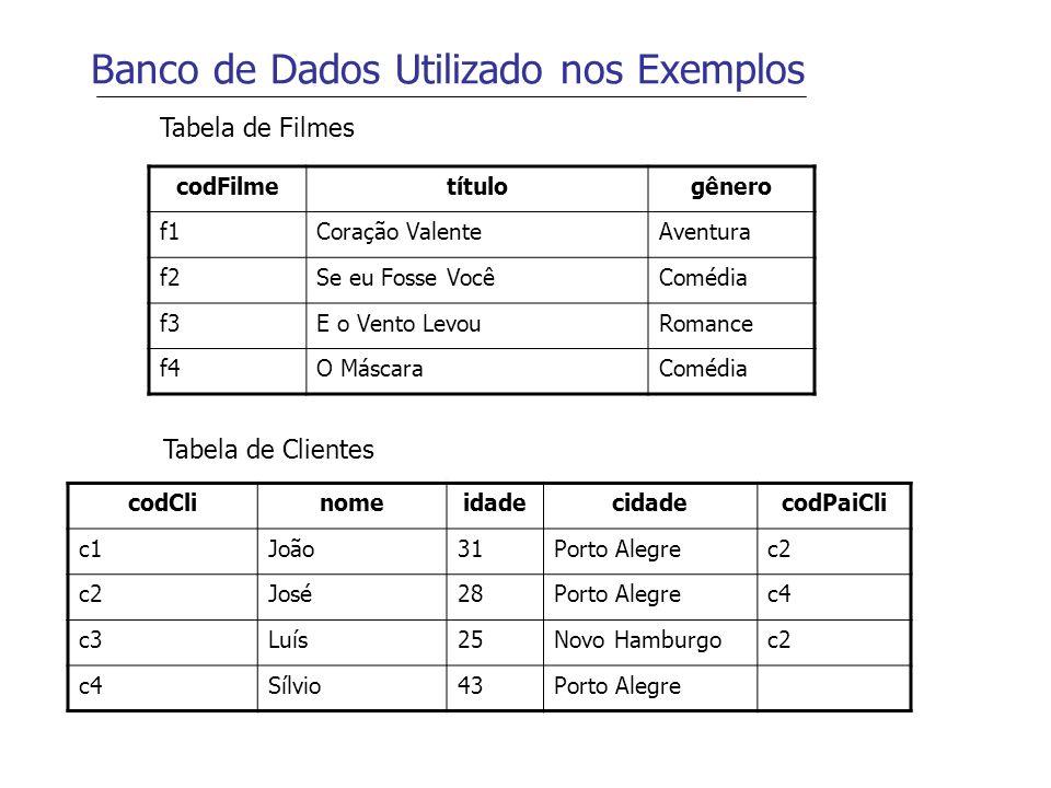 Banco de Dados Utilizado nos Exemplos codFilmecodClidata f1c101/01/2000 f2c305/01/2000 f3c101/02/2000 f2c203/01/2000 Tabela de Aluguéis codFornecedorrazaoSocialCidade r1Sol&Mar Ltda.Rio de Janeiro r2MultpelSão Paulo r3Oficina das MáquinasPorto Alegre r4Brinquedos & Cia.