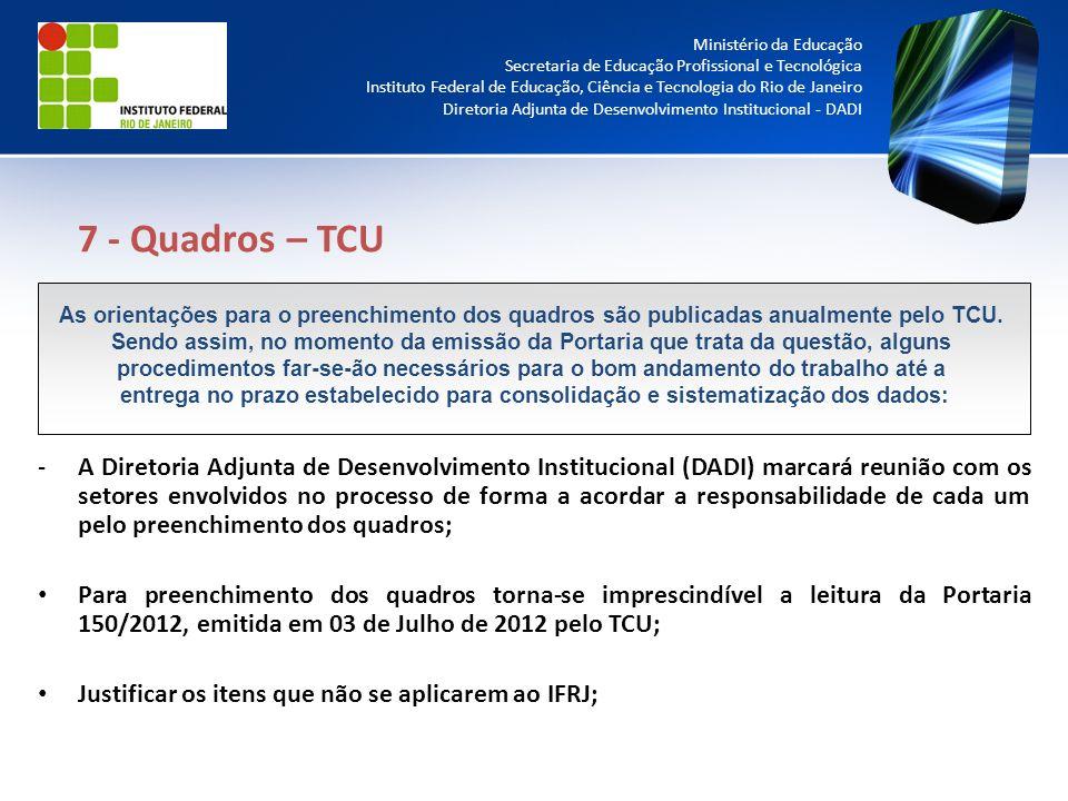 Ministério da Educação Secretaria de Educação Profissional e Tecnológica Instituto Federal de Educação, Ciência e Tecnologia do Rio de Janeiro Diretor