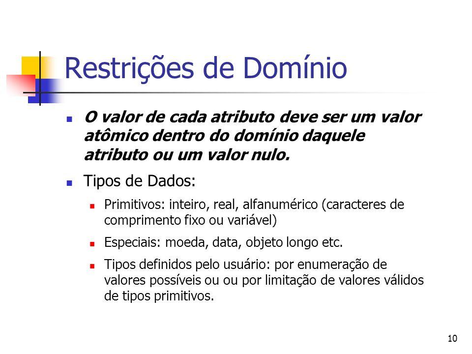 10 Restrições de Domínio O valor de cada atributo deve ser um valor atômico dentro do domínio daquele atributo ou um valor nulo. Tipos de Dados: Primi