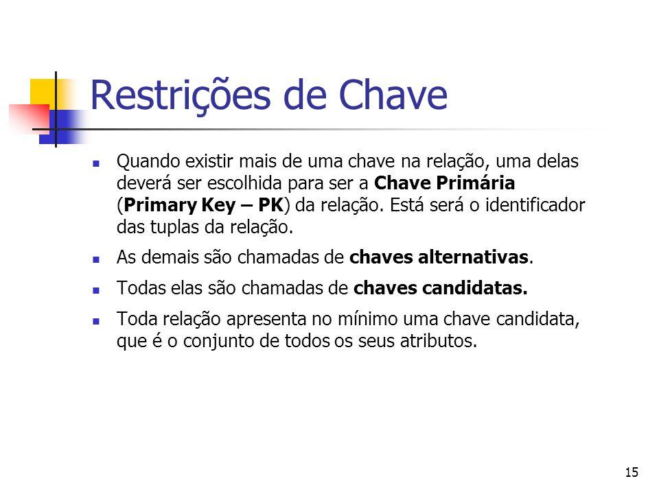 15 Restrições de Chave Quando existir mais de uma chave na relação, uma delas deverá ser escolhida para ser a Chave Primária (Primary Key – PK) da rel