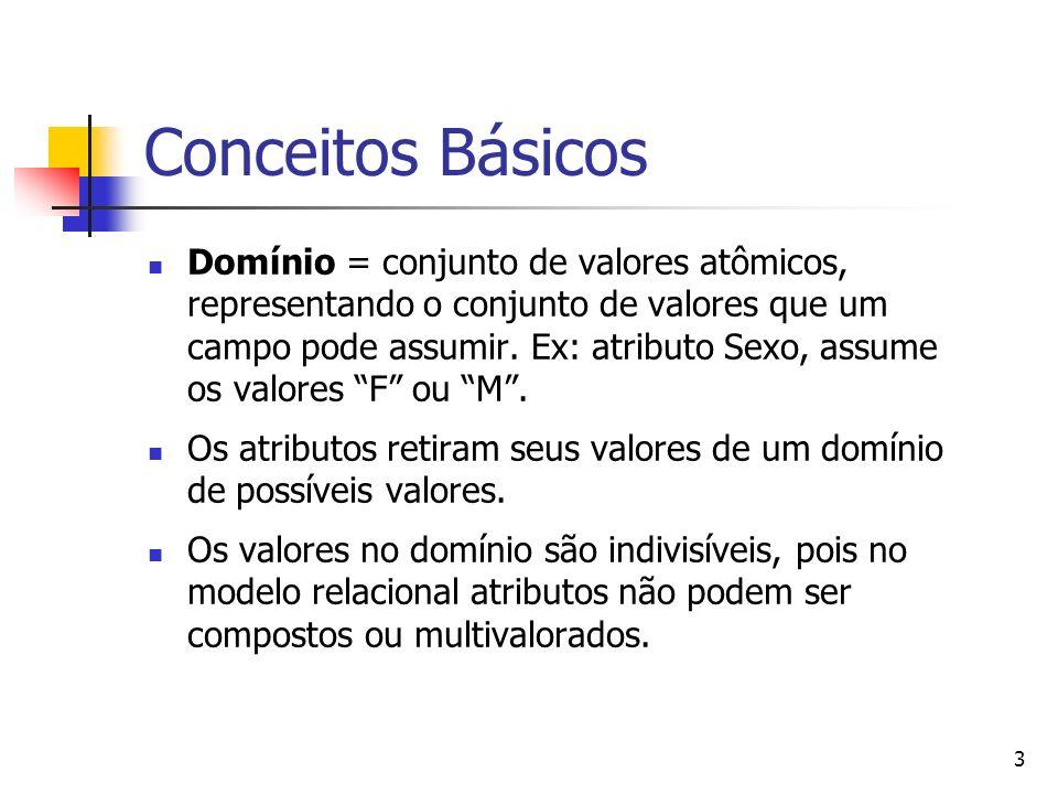 3 Conceitos Básicos Domínio = conjunto de valores atômicos, representando o conjunto de valores que um campo pode assumir. Ex: atributo Sexo, assume o