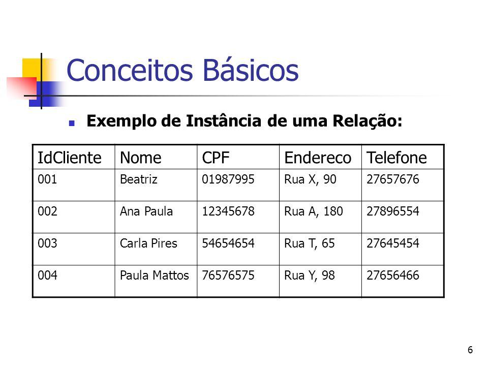 6 Conceitos Básicos Exemplo de Instância de uma Relação: IdClienteNomeCPFEnderecoTelefone 001Beatriz01987995Rua X, 9027657676 002Ana Paula12345678Rua