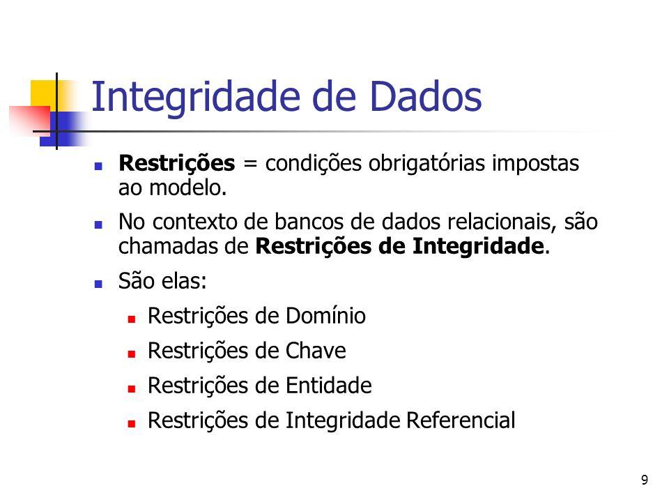 9 Integridade de Dados Restrições = condições obrigatórias impostas ao modelo. No contexto de bancos de dados relacionais, são chamadas de Restrições