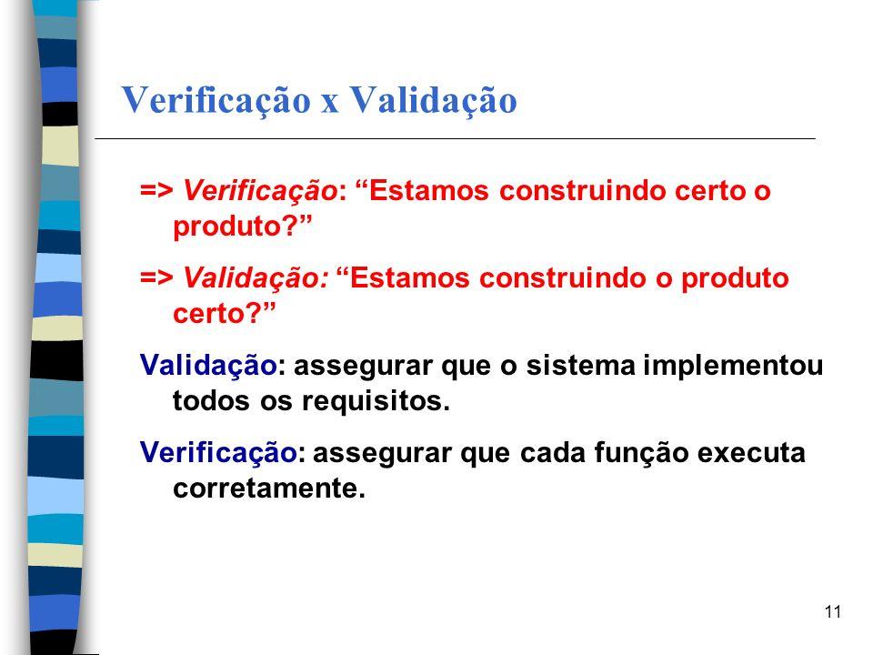 11 Verificação x Validação => Verificação: Estamos construindo certo o produto? => Validação: Estamos construindo o produto certo? Validação: assegura