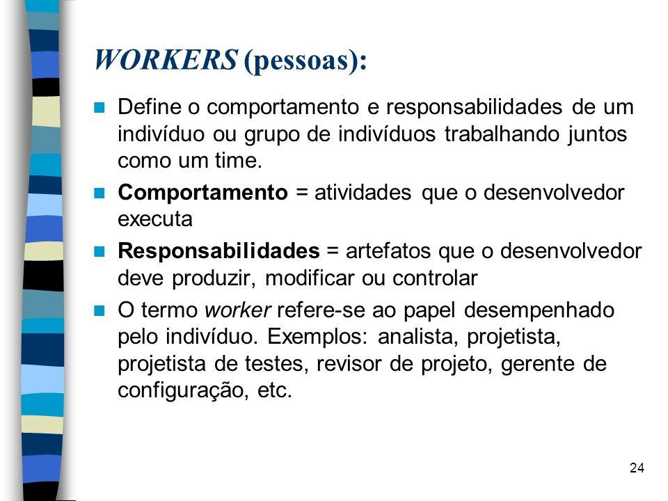 24 WORKERS (pessoas): Define o comportamento e responsabilidades de um indivíduo ou grupo de indivíduos trabalhando juntos como um time. Comportamento