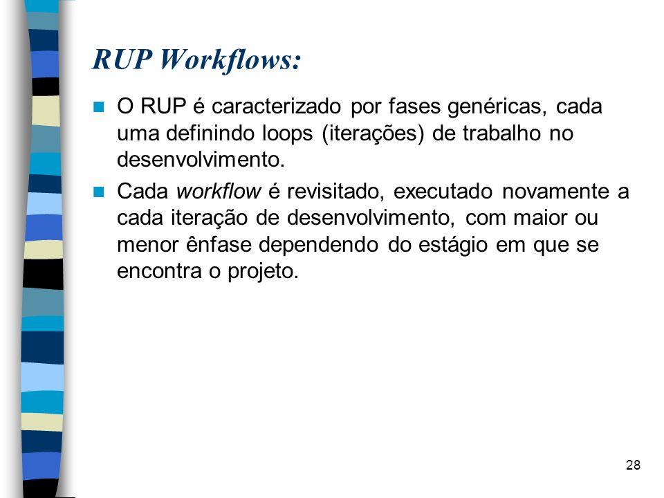 28 RUP Workflows: O RUP é caracterizado por fases genéricas, cada uma definindo loops (iterações) de trabalho no desenvolvimento. Cada workflow é revi