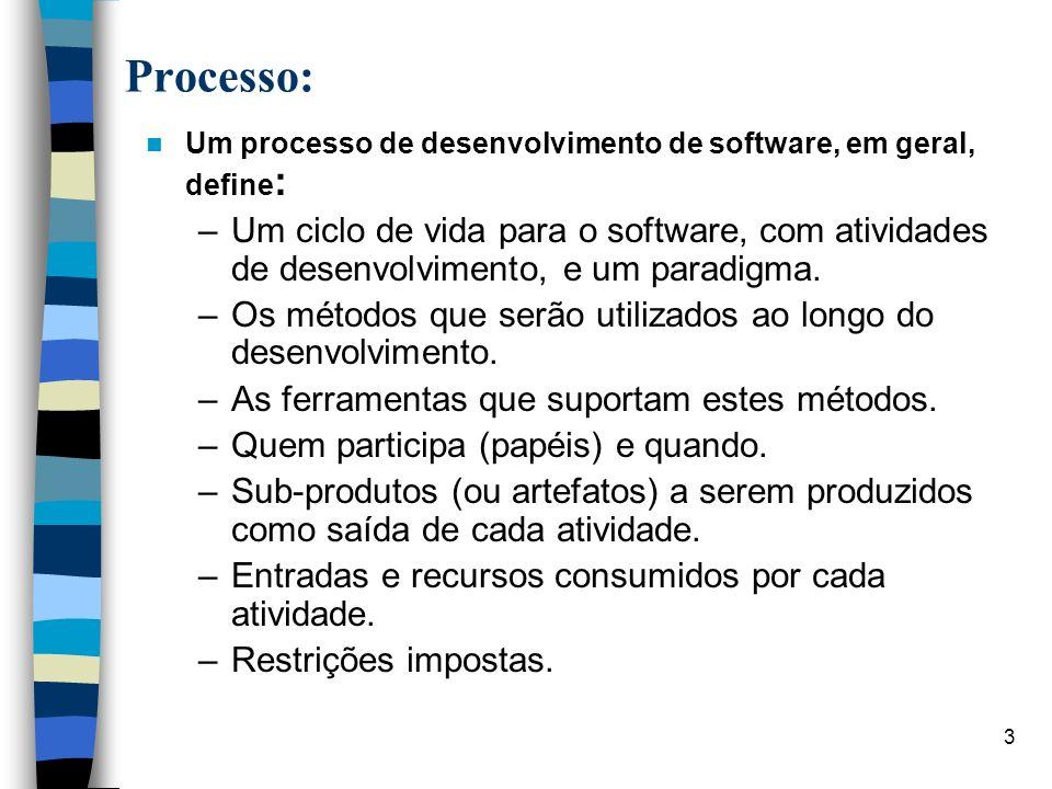 3 Processo: Um processo de desenvolvimento de software, em geral, define : –Um ciclo de vida para o software, com atividades de desenvolvimento, e um