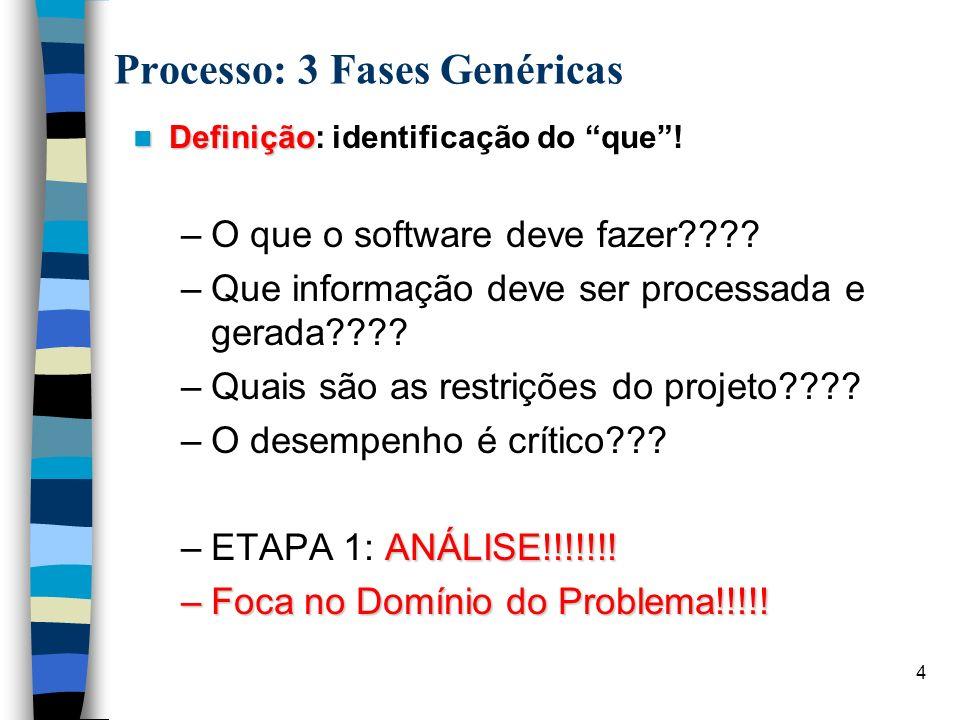 4 Processo: 3 Fases Genéricas Definição Definição: identificação do que! –O que o software deve fazer???? –Que informação deve ser processada e gerada