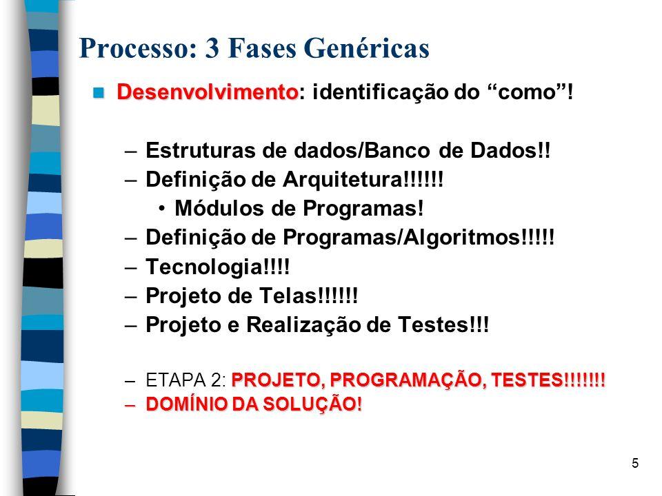 5 Processo: 3 Fases Genéricas Desenvolvimento Desenvolvimento: identificação do como! –Estruturas de dados/Banco de Dados!! –Definição de Arquitetura!