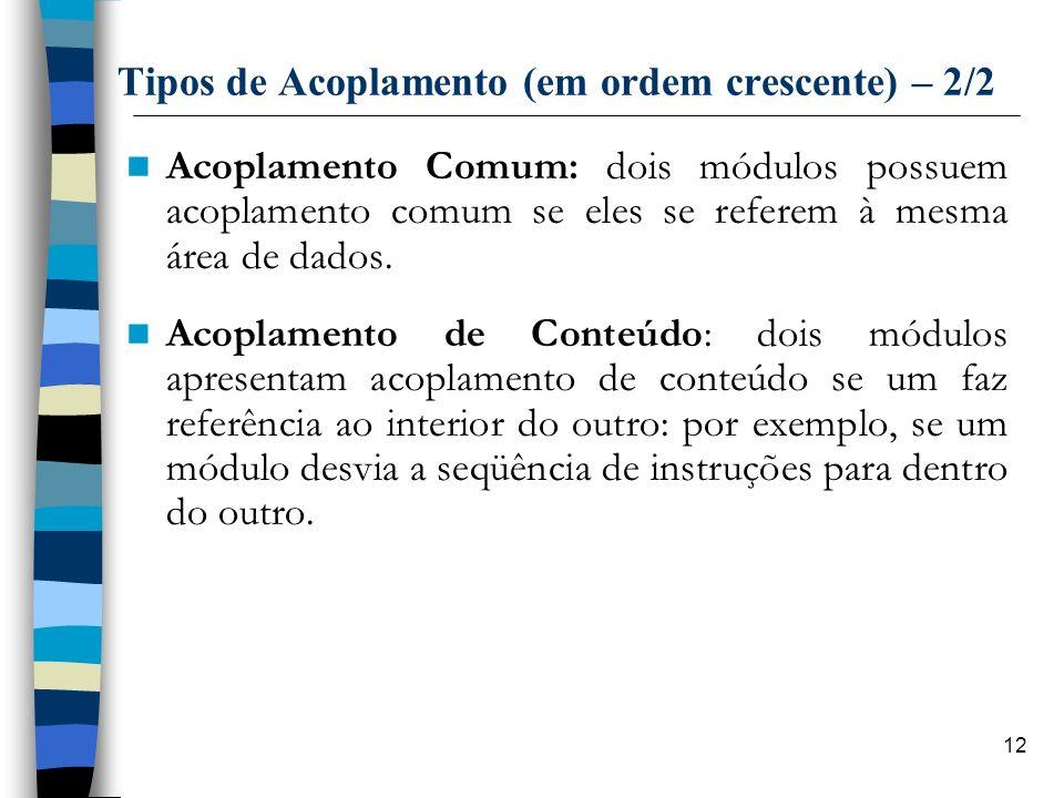 12 Tipos de Acoplamento (em ordem crescente) – 2/2 Acoplamento Comum: dois módulos possuem acoplamento comum se eles se referem à mesma área de dados.