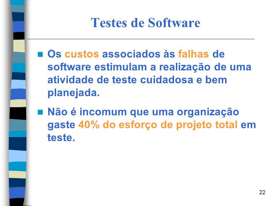 22 Testes de Software Os custos associados às falhas de software estimulam a realização de uma atividade de teste cuidadosa e bem planejada. Não é inc