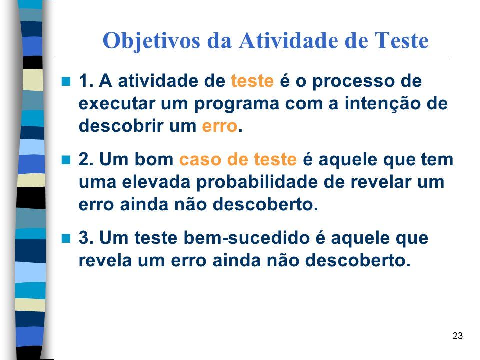 23 Objetivos da Atividade de Teste 1. A atividade de teste é o processo de executar um programa com a intenção de descobrir um erro. 2. Um bom caso de