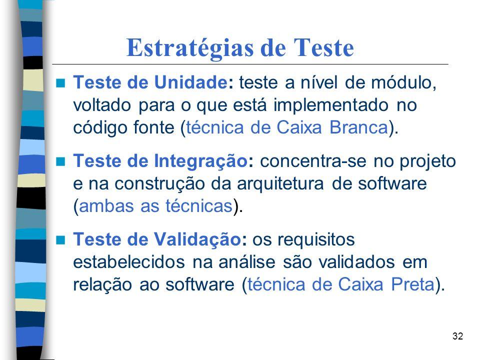32 Estratégias de Teste Teste de Unidade: teste a nível de módulo, voltado para o que está implementado no código fonte (técnica de Caixa Branca). Tes