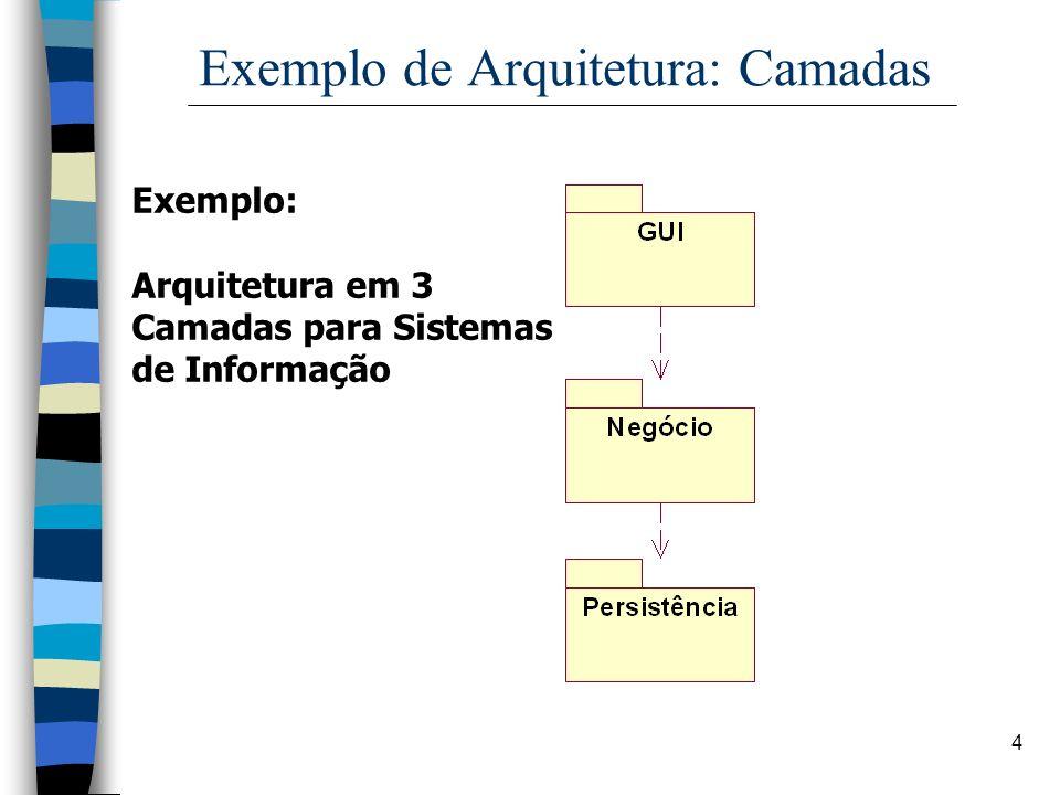 4 Exemplo de Arquitetura: Camadas Exemplo: Arquitetura em 3 Camadas para Sistemas de Informação