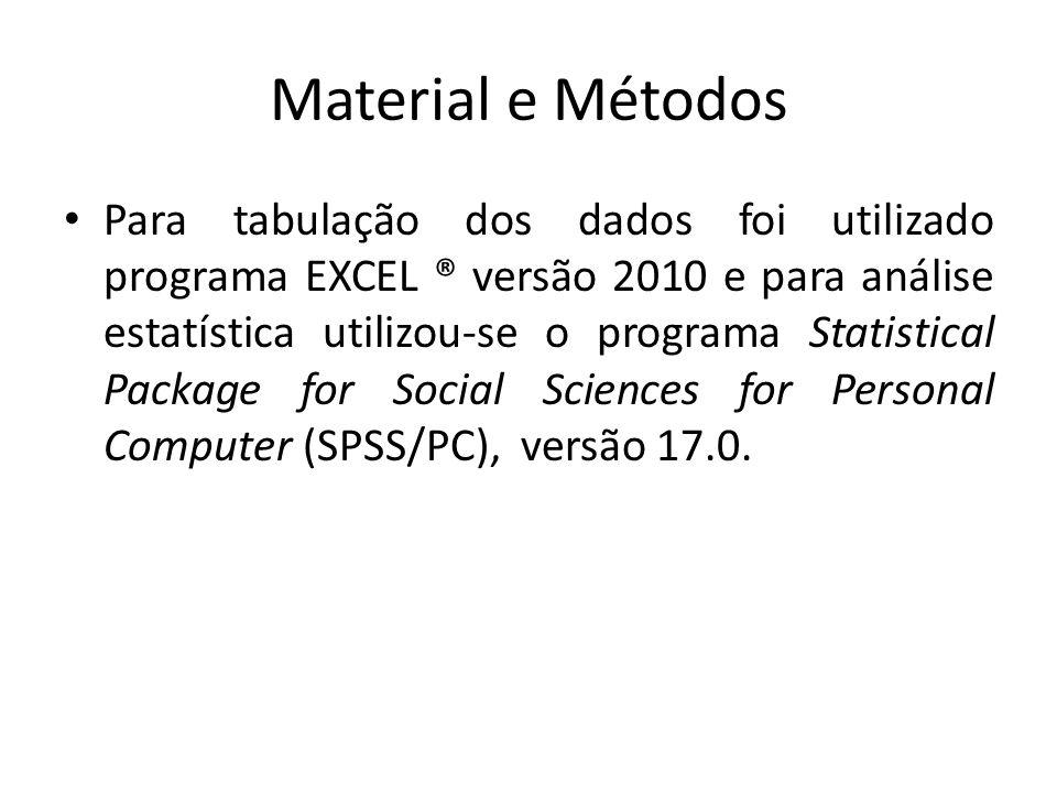 Material e Métodos Para tabulação dos dados foi utilizado programa EXCEL ® versão 2010 e para análise estatística utilizou-se o programa Statistical P