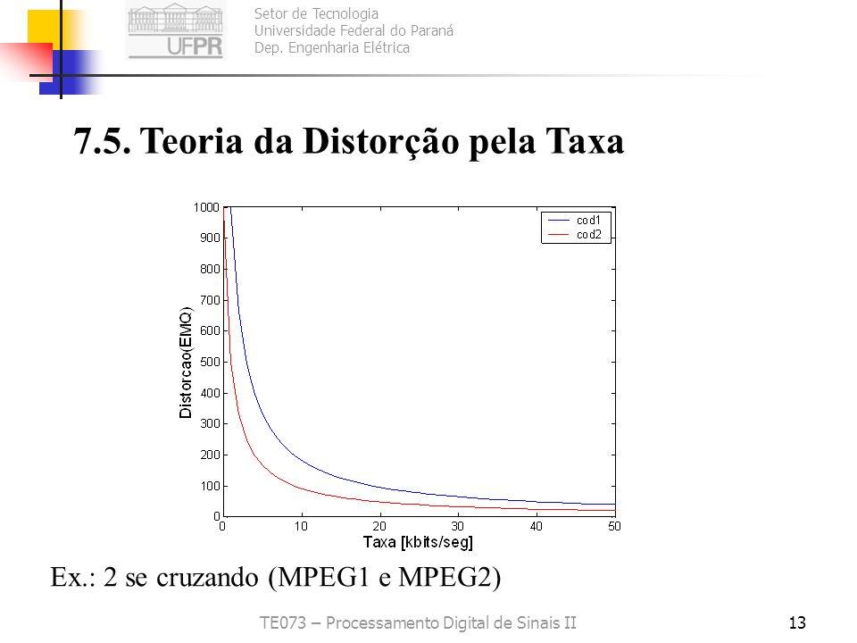 Setor de Tecnologia Universidade Federal do Paraná Dep. Engenharia Elétrica TE073 – Processamento Digital de Sinais II12 Medida ótima? Aquela que mode