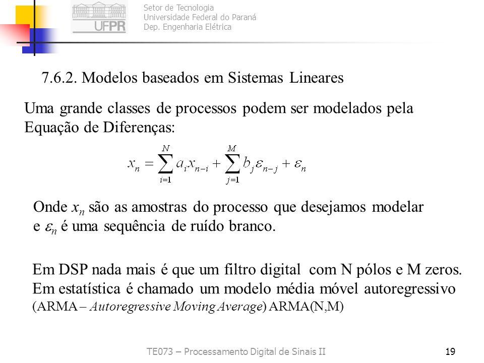 Setor de Tecnologia Universidade Federal do Paraná Dep. Engenharia Elétrica TE073 – Processamento Digital de Sinais II18