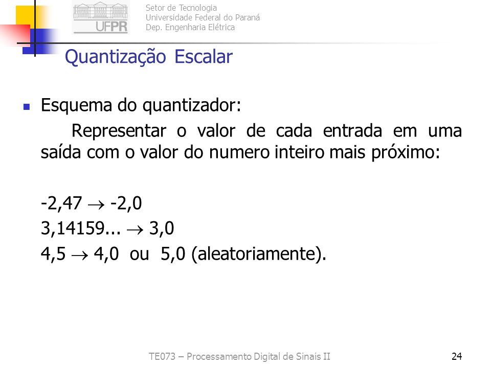 Setor de Tecnologia Universidade Federal do Paraná Dep. Engenharia Elétrica TE073 – Processamento Digital de Sinais II23 Quantização Escalar Definição
