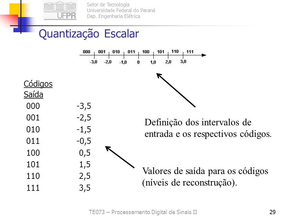 Setor de Tecnologia Universidade Federal do Paraná Dep. Engenharia Elétrica TE073 – Processamento Digital de Sinais II28 Quantização Escalar Quando as
