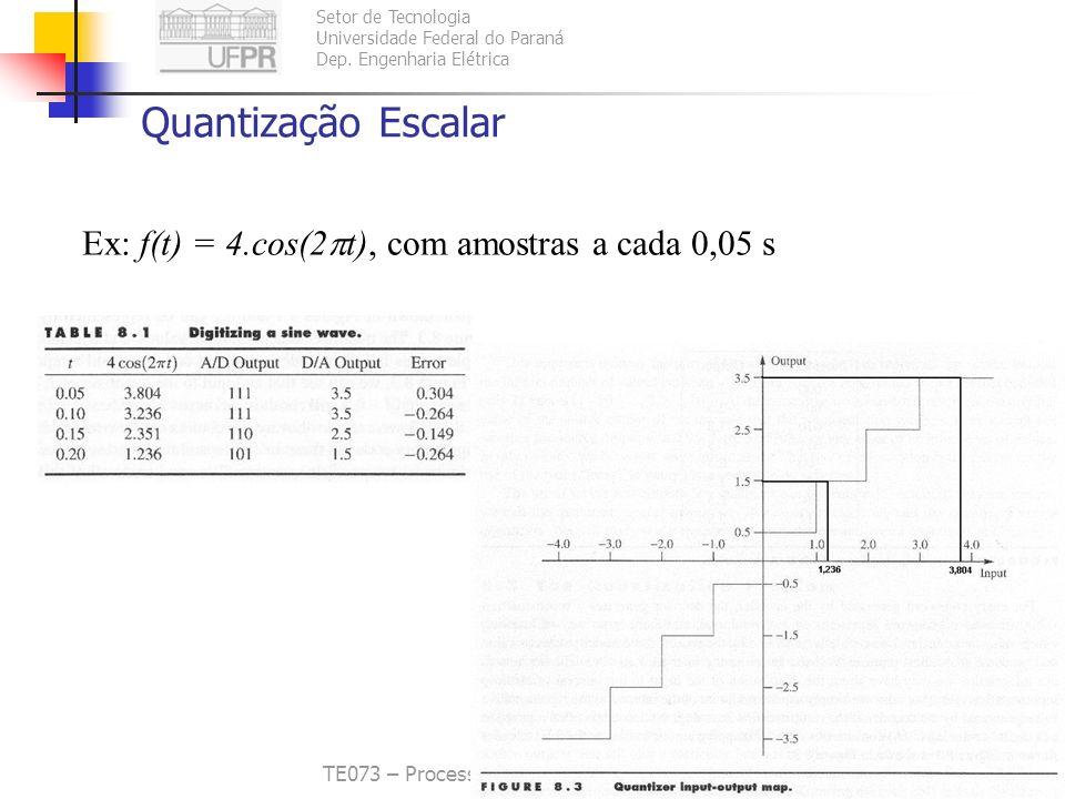 Setor de Tecnologia Universidade Federal do Paraná Dep. Engenharia Elétrica TE073 – Processamento Digital de Sinais II29 Quantização Escalar Códigos S