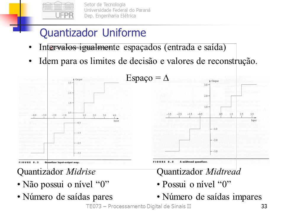 Setor de Tecnologia Universidade Federal do Paraná Dep. Engenharia Elétrica TE073 – Processamento Digital de Sinais II32 Taxa do Quantizador Para pala