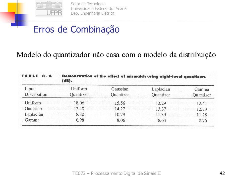 Setor de Tecnologia Universidade Federal do Paraná Dep. Engenharia Elétrica TE073 – Processamento Digital de Sinais II41 Erros de Combinação Variância