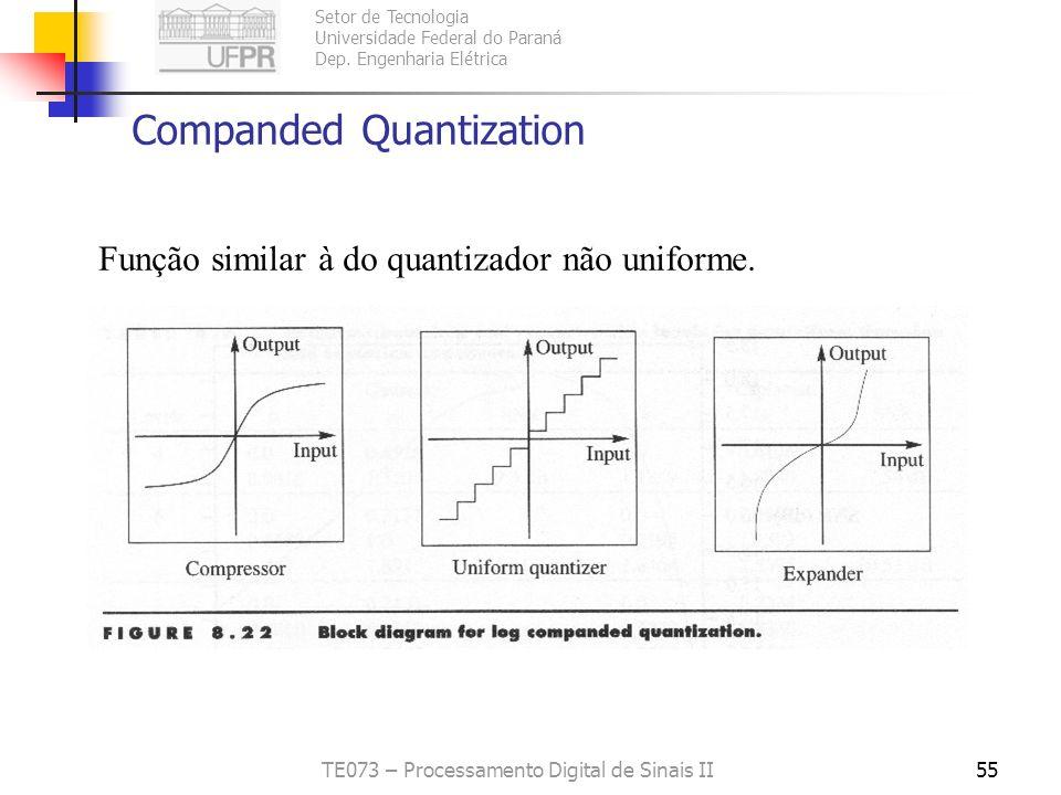 Setor de Tecnologia Universidade Federal do Paraná Dep. Engenharia Elétrica TE073 – Processamento Digital de Sinais II54 Companded Quantization Variar