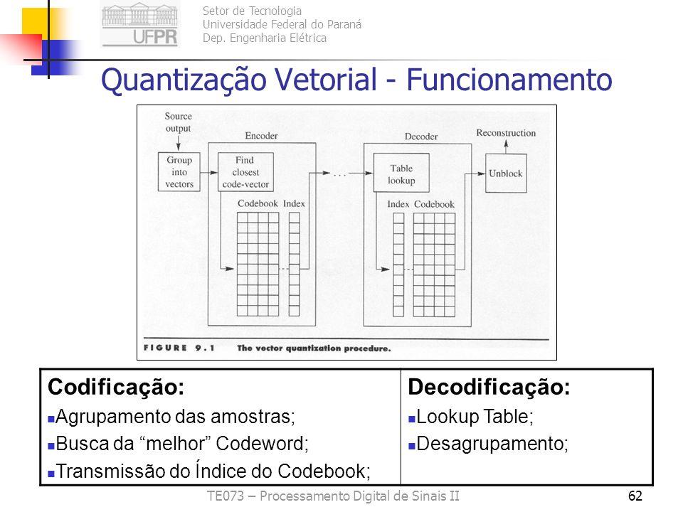 Setor de Tecnologia Universidade Federal do Paraná Dep. Engenharia Elétrica TE073 – Processamento Digital de Sinais II61 Procurar tirar vantagem da es
