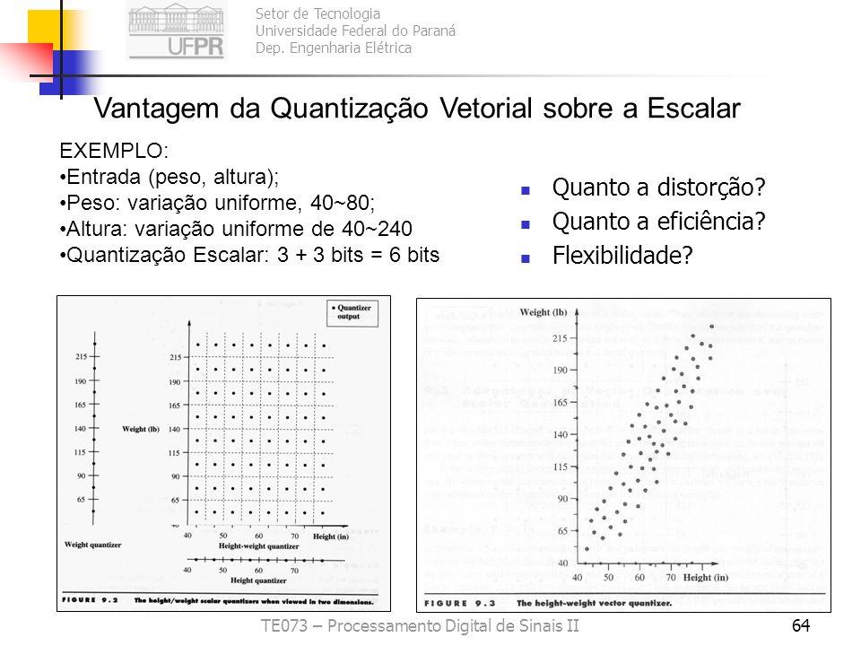 Setor de Tecnologia Universidade Federal do Paraná Dep. Engenharia Elétrica TE073 – Processamento Digital de Sinais II63 Algumas definições Unidade de