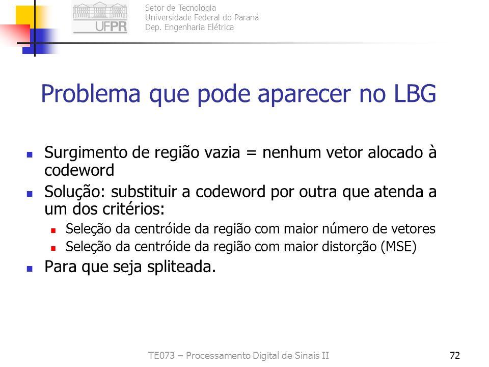 Setor de Tecnologia Universidade Federal do Paraná Dep. Engenharia Elétrica TE073 – Processamento Digital de Sinais II71 Exemplo do algoritmo LBG com
