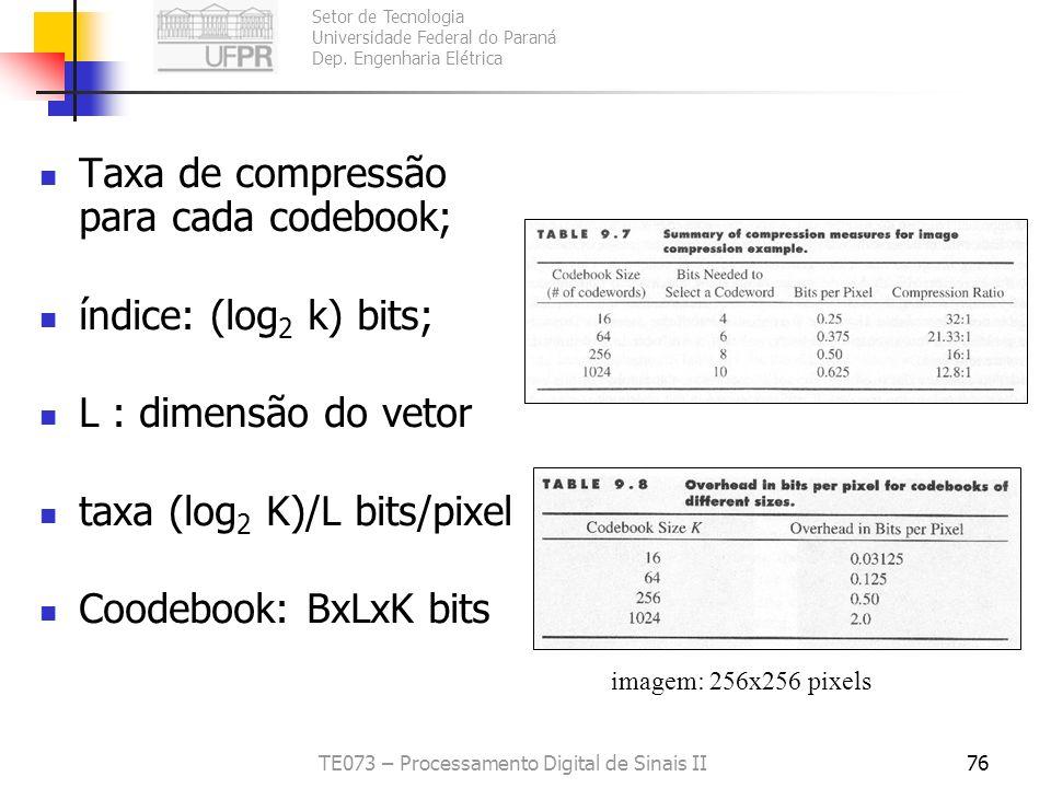 Setor de Tecnologia Universidade Federal do Paraná Dep. Engenharia Elétrica TE073 – Processamento Digital de Sinais II75