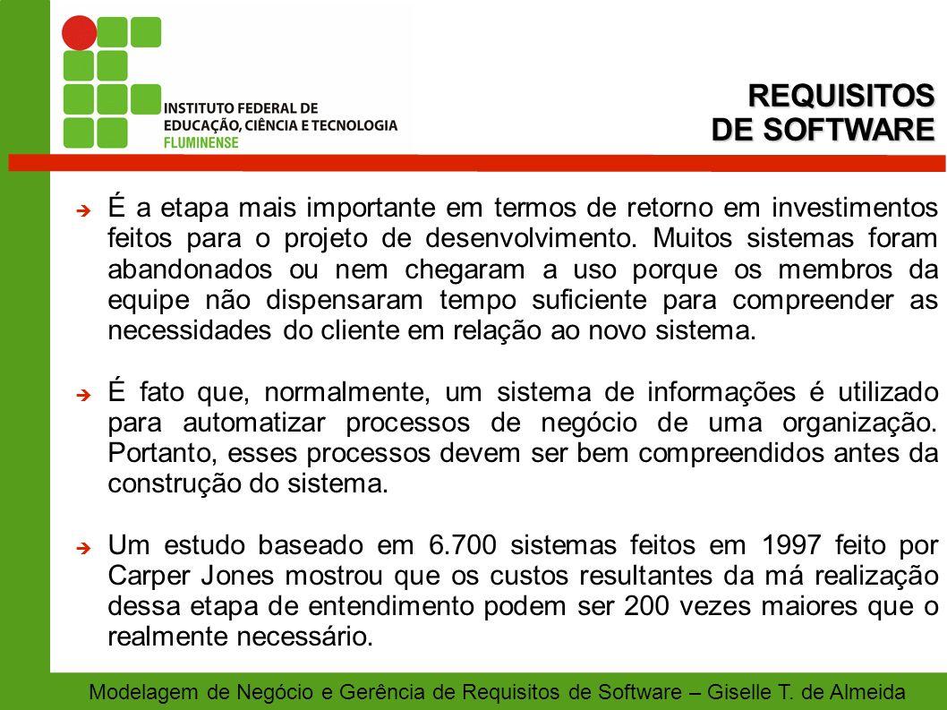 Modelagem de Negócio e Gerência de Requisitos de Software – Giselle T. de Almeida É a etapa mais importante em termos de retorno em investimentos feit