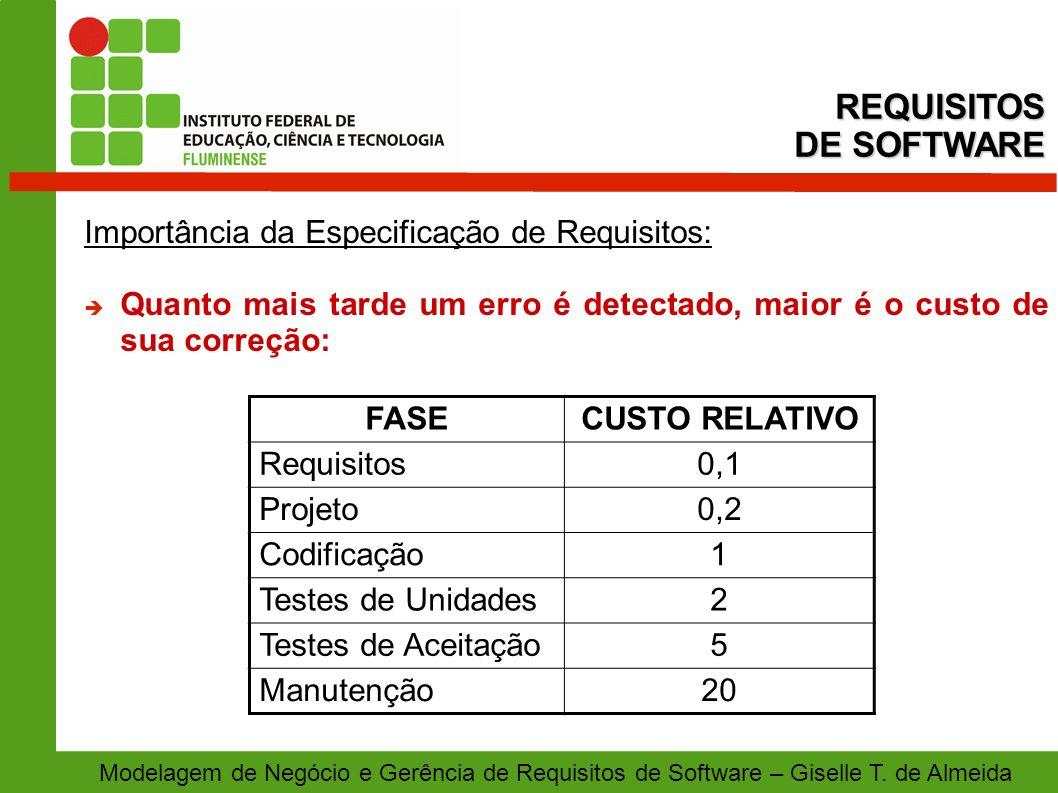 Modelagem de Negócio e Gerência de Requisitos de Software – Giselle T. de Almeida Importância da Especificação de Requisitos: Quanto mais tarde um err
