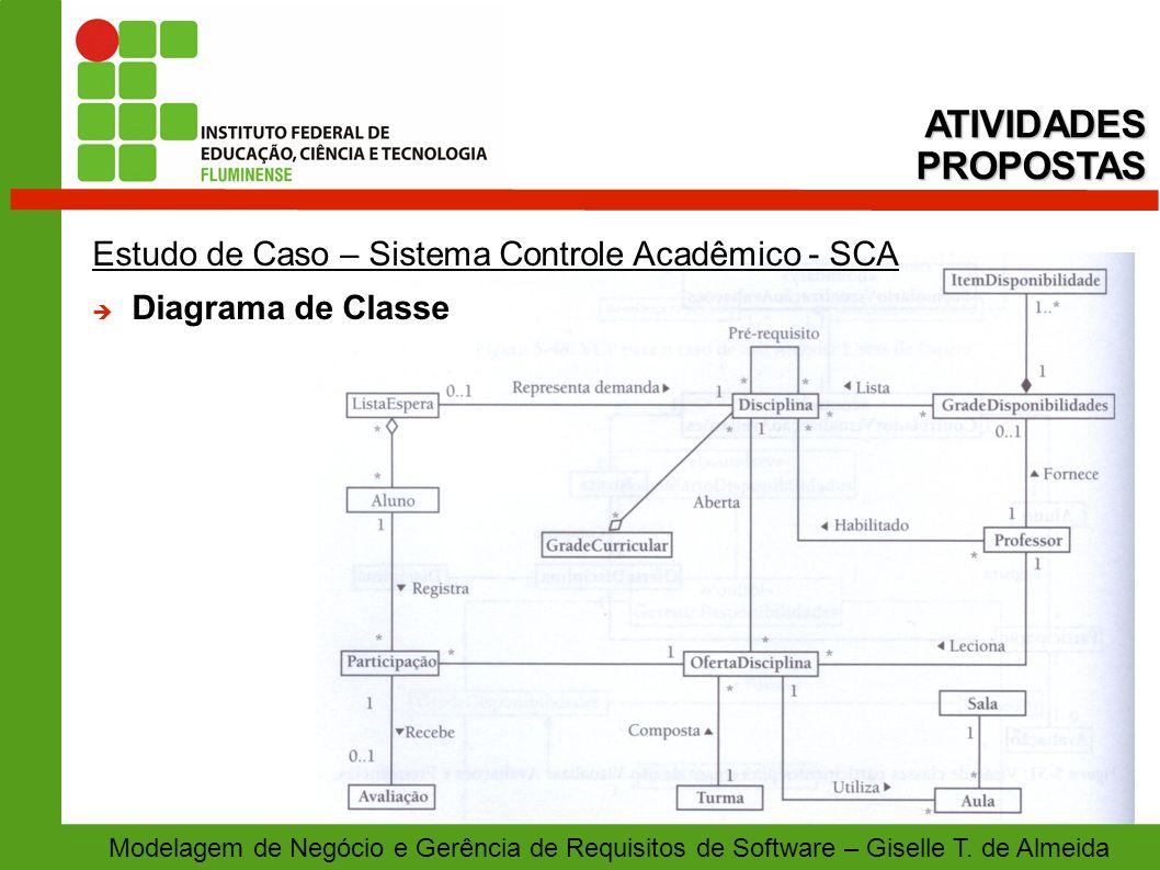 Modelagem de Negócio e Gerência de Requisitos de Software – Giselle T. de Almeida Estudo de Caso – Sistema Controle Acadêmico - SCA Diagrama de Classe