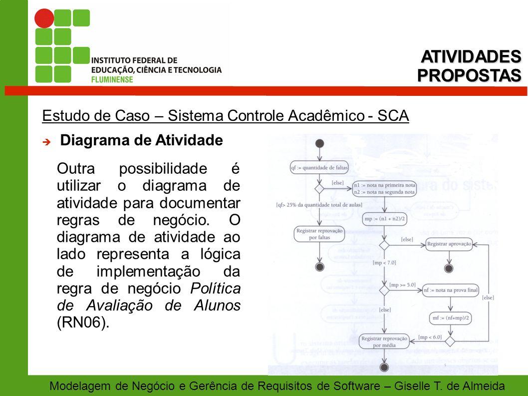 Modelagem de Negócio e Gerência de Requisitos de Software – Giselle T. de Almeida Estudo de Caso – Sistema Controle Acadêmico - SCA Diagrama de Ativid