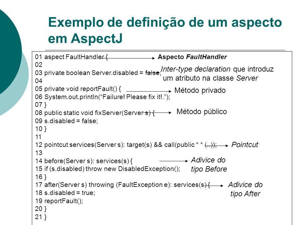 Exemplo de definição de um aspecto em AspectJ 01 aspect FaultHandler { 02 03 private boolean Server.disabled = false; 04 05 private void reportFault()