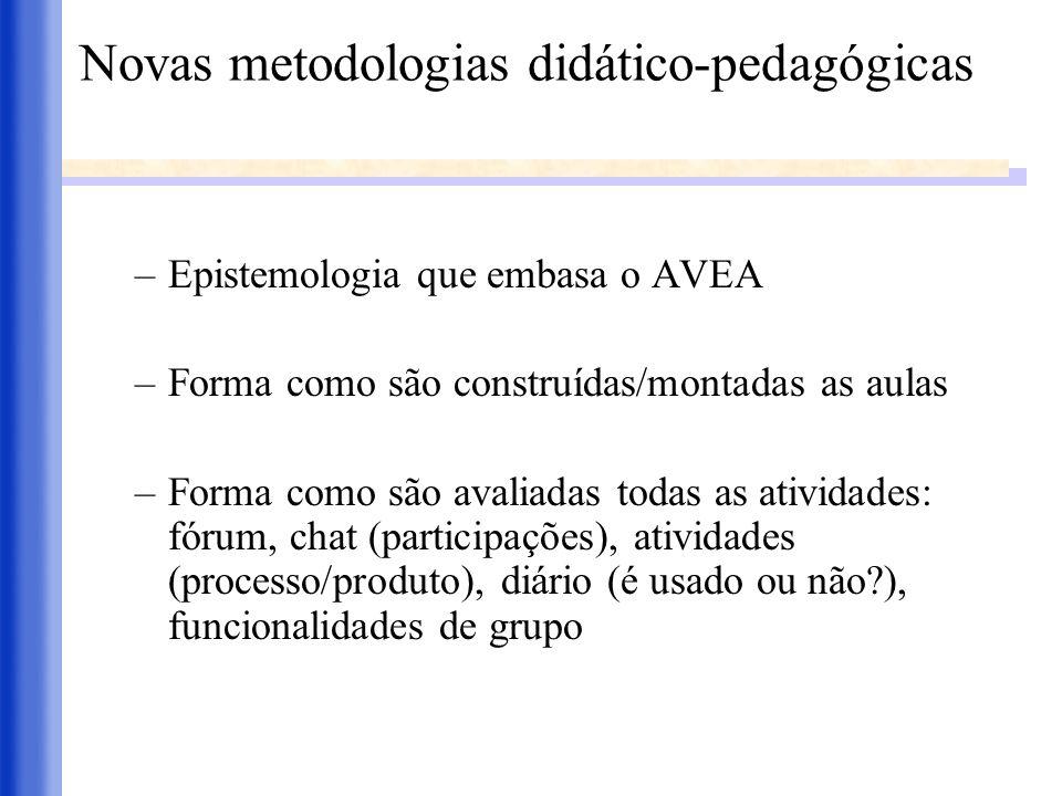Novas metodologias didático-pedagógicas –Epistemologia que embasa o AVEA –Forma como são construídas/montadas as aulas –Forma como são avaliadas todas