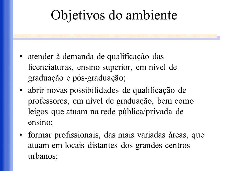 Objetivos do ambiente atender à demanda de qualificação das licenciaturas, ensino superior, em nível de graduação e pós-graduação; abrir novas possibi