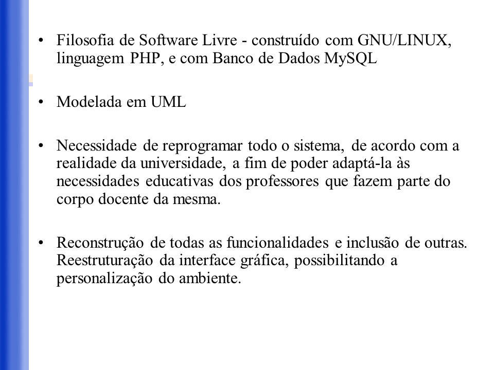 Filosofia de Software Livre - construído com GNU/LINUX, linguagem PHP, e com Banco de Dados MySQL Modelada em UML Necessidade de reprogramar todo o si