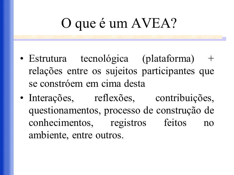 O que é um AVEA? Estrutura tecnológica (plataforma) + relações entre os sujeitos participantes que se constróem em cima desta Interações, reflexões, c