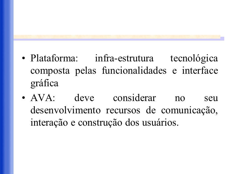 Plataforma: infra-estrutura tecnológica composta pelas funcionalidades e interface gráfica AVA: deve considerar no seu desenvolvimento recursos de com