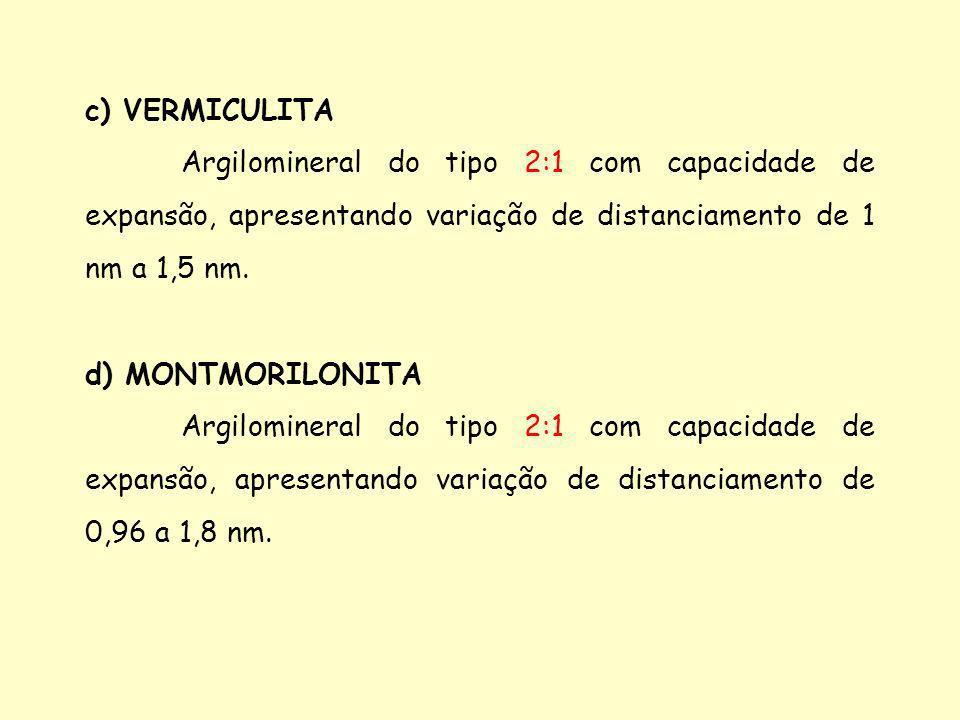 c) VERMICULITA Argilomineral do tipo 2:1 com capacidade de expansão, apresentando variação de distanciamento de 1 nm a 1,5 nm. d) MONTMORILONITA Argil