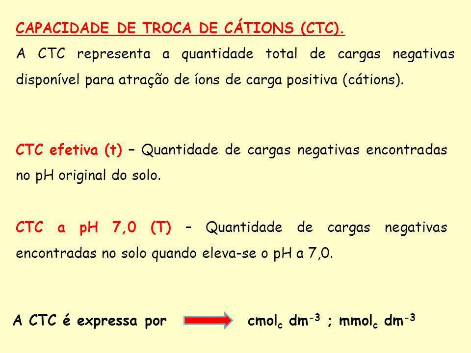 CTC efetiva (t) – Quantidade de cargas negativas encontradas no pH original do solo. CTC a pH 7,0 (T) – Quantidade de cargas negativas encontradas no
