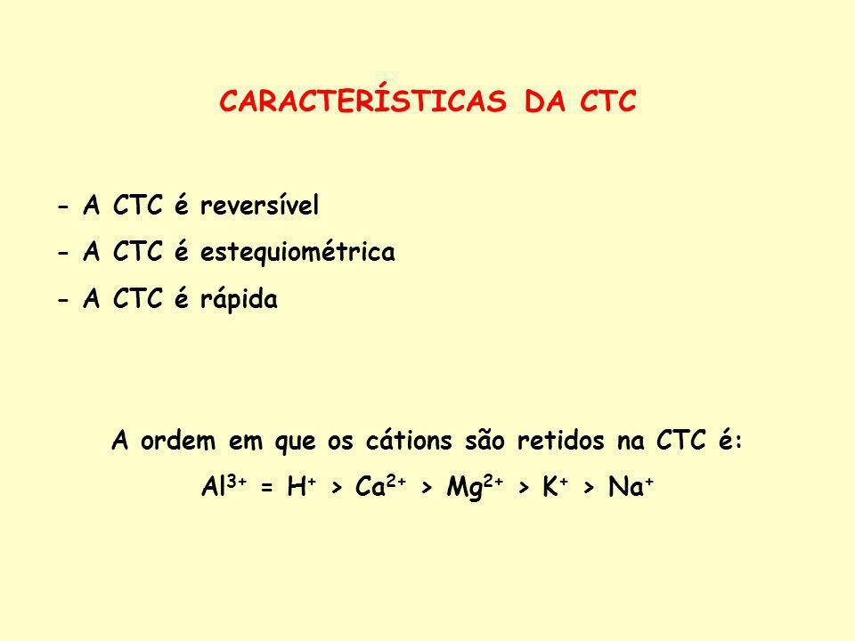 CARACTERÍSTICAS DA CTC - A CTC é reversível - A CTC é estequiométrica - A CTC é rápida A ordem em que os cátions são retidos na CTC é: Al 3+ = H + > C